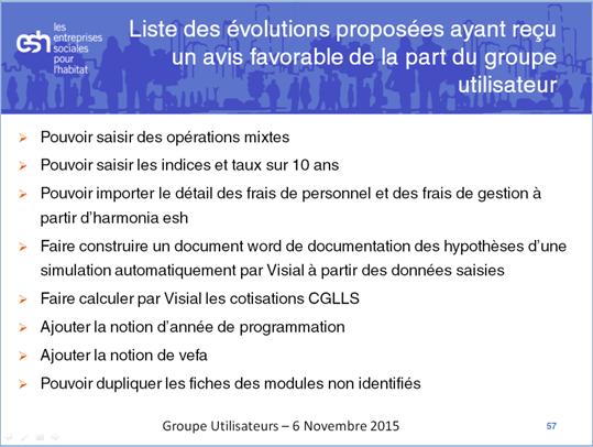 Visial_Evolutions